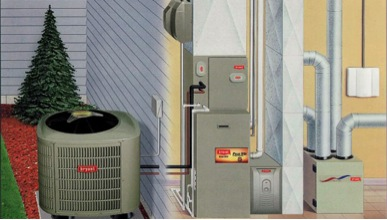 The Only Dual Fuel Heating and Cooling System Resource You Need
